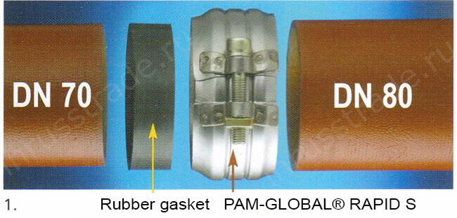 Connection of rubber gasket, Rapid S coupling and PAM-GLOBAL pipes