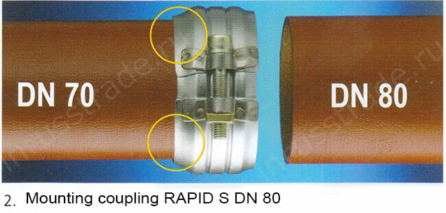 Fastening of Rapid S coupling
