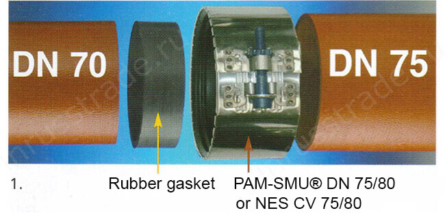Connection of rubber gasket, Rapid/CV coupling and PAM-GLOBAL pipes