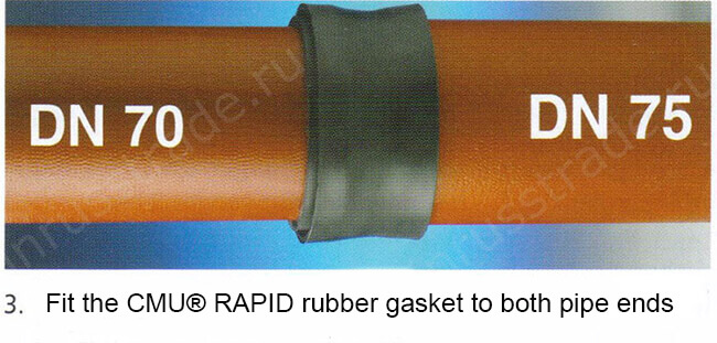 Fastening of rubber gasket to both pipe ends