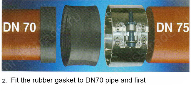 Fastening of rubber gasket to pipe DN70