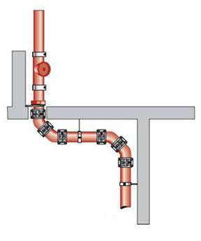 Mounting the access pipe at changes of direction